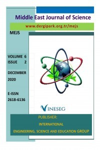Middle East Journal of Science