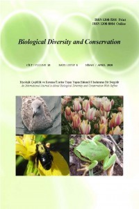 Biological Diversity and Conservation